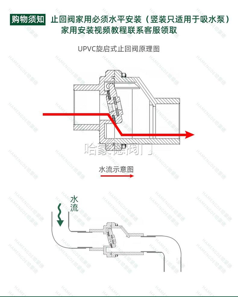 哈蒙德厨房下水道防反水止回阀